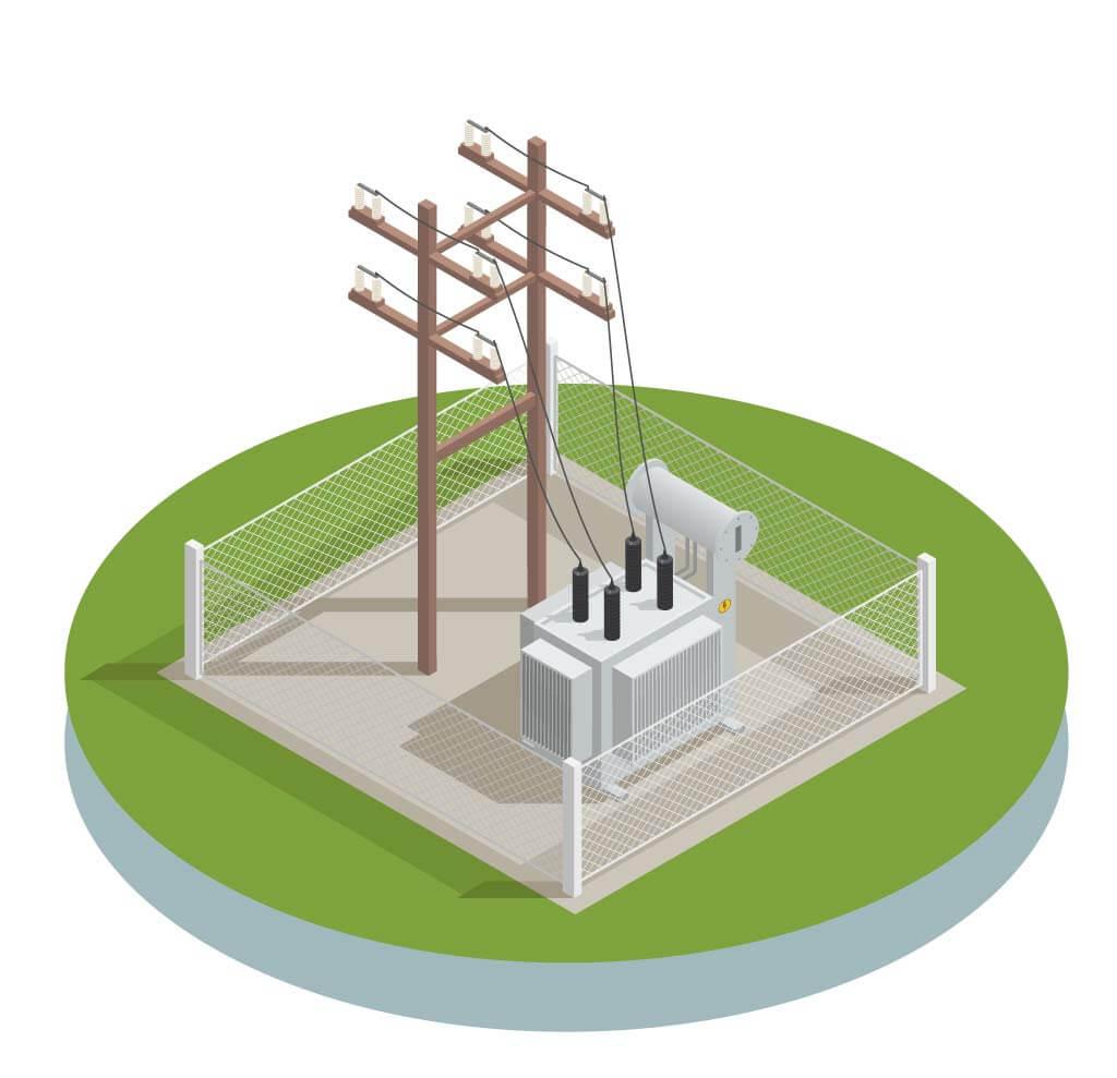 energy-network